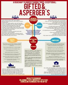 Educational infographic : Gifted and Asperger's: A Roadmap to Understanding Twice-Exceptional Students (Infographic) Gifted Education, Special Education, Twice Exceptional, Adhd And Autism, Autism In Adults, High Functioning Autism, Autism Sensory, Autism Resources, Speech Therapy