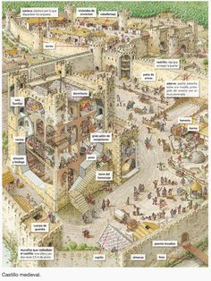 Medieval Castle Layout, Medieval Town, Castillo Feudal, City Layout, Dark Castle, Castle Wall, Ancient Buildings, Fantasy Castle, Fortification