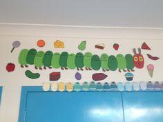 Very Hungry Caterpillar birthday chart