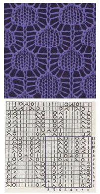 Kira knitting: Knitted pattern no. Lace Knitting Patterns, Knitting Stiches, Knitting Charts, Lace Patterns, Loom Knitting, Crochet Stitches, Hand Knitting, Stitch Patterns, Stitch Book