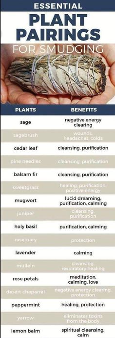 How to make smudge sticks that eliminate negative energy and stress from any space - aromatherapy recipes - Smudging is the burning of sacred herbs either to achieve a level of spiritual purity and awareness -
