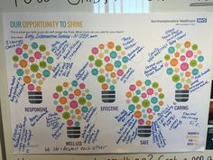 This week we welcome the Care Quality Commission (CQC) to the Trust.   The CQC visit is a great opportunity to celebrate and showcase the excellent care that is taking place across the organisation.  It is also a really good opportunity for self-reflection to see how we  are performing against the CQC 5 key areas of focus. Early Intervention N-Step based in Kettering have been doing just that check our their poster: