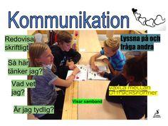 Kommunikationsförmågan