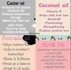 Oils for hair