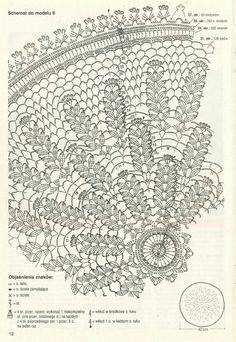 Crochet and arts Crochet Stitches Chart, Crochet Doily Diagram, Crochet Doily Patterns, Crochet Mandala, Filet Crochet, Crochet Motif, Crochet Designs, Knit Crochet, Crochet Books
