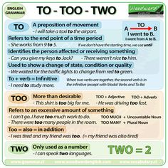 To, Too and Two are three words that native English speakers sometimes spell incorrectly when writing. WHY? Because these three words are Homophones. A homophone is a word that is pronounced the sa…