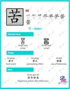 #365Chinese - Character of the Day @ #PaceMandarin kǔ 苦 bitter http://www.pace-mandarin.com/ku3-bitter/