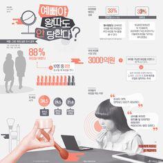 """10대 외모계급론 """"예뻐야 산다"""" [인포그래픽] #makeup / #Infographic ⓒ 비주얼다이브 무단 복사·전재·재배포 금지 E Design, Graphic Design, Korea Design, Information Design, Booklet, Infographics, Identity, Layout, Flat"""