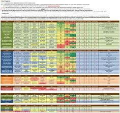 Ferret Food Chart By Acwn Designs On Deviantart Regarding Chart24351