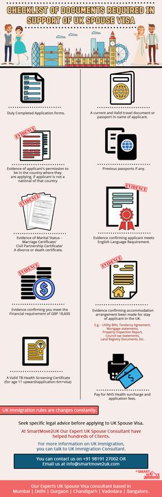 10 Best Infographics On The UK Visas images in 2019   Info