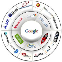 Top 15 Most Popular Search Engines | May 2012