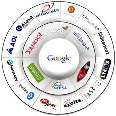 Sociedad Digital: Sociedad Digital