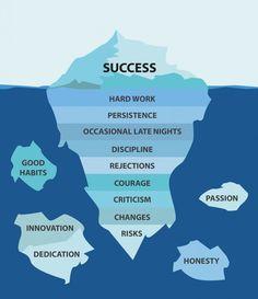Iceberg illustration v0.3-01