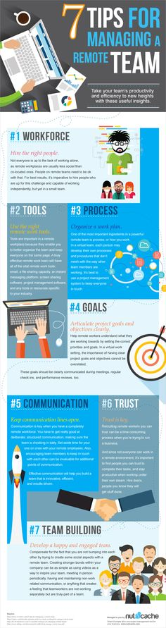 1478285650_7-tips-managing-team-remote-infographic2