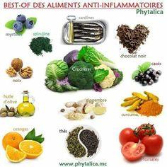 Aliments antiinflammatoire