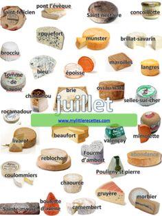 Juillet, produits de saison, fruits, légumes, fromages, poissons, arômates