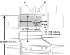10 best microwave vent hood ideas