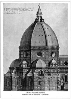 Elevation of the dome of Santa Maria del Fiore, Florence