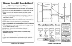 Here's a set of materials for making an foldable on the ocean floor and zones of life.