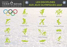 Jeux Olympiques d'hiver 2018 : À vos marques, prêts, glissez ! Bobsleigh, Snowboard, French Classroom, French Resources, Winter Olympics, Kindergarten, Education, Stage, School