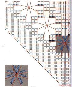Shawl Crochet Yarn Stylish in Wonderful Pattern | Crochet Patterns