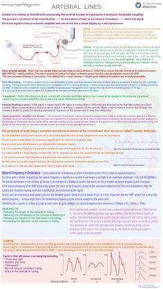 Nursing School Notes, Icu Nursing, Nursing Tips, Nursing Care, Nurse Teaching, Nursing Information, Critical Care Nursing, Medical Careers, Respiratory Therapy