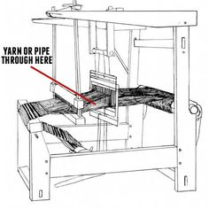 Types of Rugs and Weaving Techniques Weaving Loom Diy, Weaving Tools, Rug Loom, Weaving Projects, Weaving Art, Hand Weaving, Cricket Loom, Weaving Machine, Front Door Design Wood