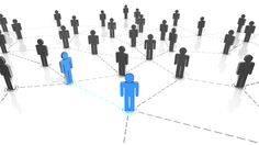 Social networks research Social Networks, Research, Affiliate Marketing, Top Ten, Benefit, Purpose, Board, Search, Social Media