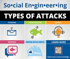 How will you be attacked by social engineering attacks? Who is being targeted? How can you gain more control?