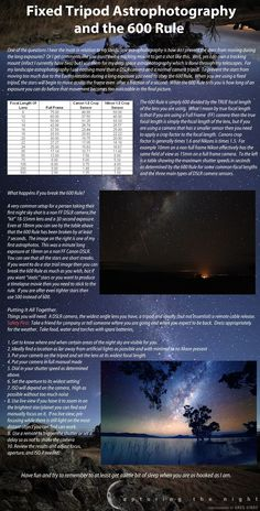 A great guide to night photoghraphy - including the 600 rule