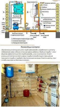 Как сделать душ в бане: методы подогрева воды | Дачники