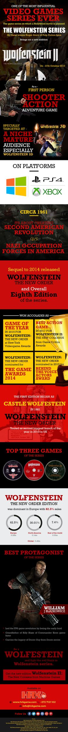 Enjoy playing one of the best first person shooter action adventure  games The #Wolfestein series, and its upcoming edition #WolfesteinII: The New Colossus. to buy this #game visit: https://www.hrkgame.com/games/products/?search=wolfenstein
