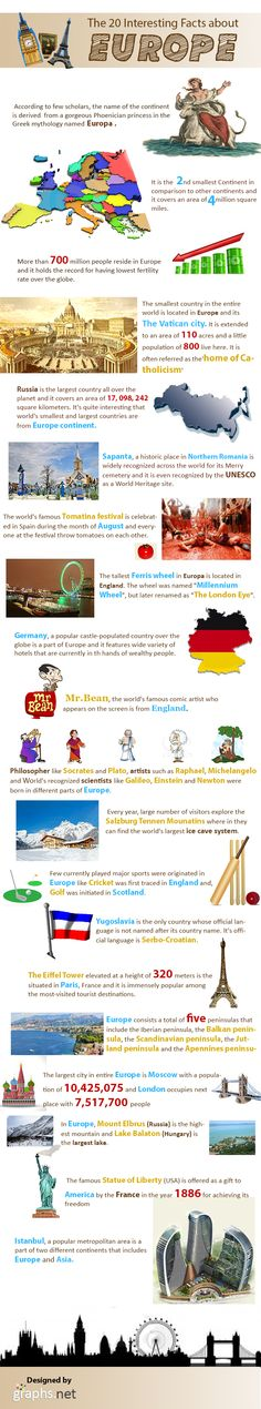The 20 Interesting Facts about Europe infographic