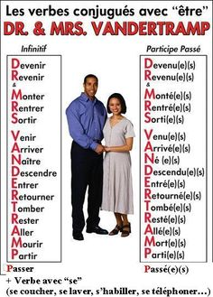 A useful video on the formation of the Passé Composé Another useful video on the formation of the Passé Composé and Past Participles. PowerPoint viewed in class: Powerpoint Format & PDF Onl… French Verbs, French Grammar, French Phrases, French Quotes, French Expressions, French Language Lessons, French Language Learning, French Lessons, German Language