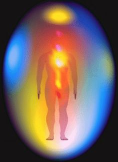 colors of the aura=the aggregate impressions of thoughts and actions, gathered by and stored in an individual mind