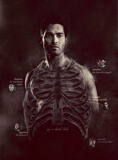 Love how Stiles is where his heart is ok? Love it  Teen wolf | Derek Hale