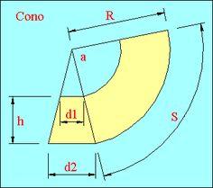 Sviluppo del tronco di cono Studio Equipment, Pottery Studio, Line Chart, Diagram, Cornice, Sewing, Wood Trunk, Welding Projects, Costura