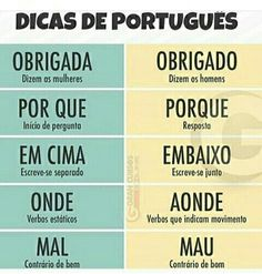 How to Lose Double Chin Exercises Infographic Portuguese Grammar, Portuguese Lessons, Portuguese Language, Portuguese Brazil, Learn Brazilian Portuguese, Bullet Journal School, Learn English Words, Education Humor, Learn A New Language
