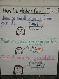 Ms Third Grade Gems: First Week (haha I will use some of the ideas in high school! Kindergarten Writing, Teaching Writing, Writing Activities, Teaching Ideas, Personal Narrative Writing, Personal Narratives, Small Moment Writing, Third Grade Writing, Second Grade