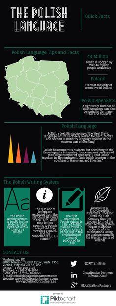Polish Language Translation eBook | GPI Blog Polish Language, Experiential Marketing, Data Visualization, Facts, Infographics, Writing, Education, Learning, Blog
