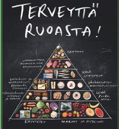 Health Diet, Health And Nutrition, Teacher Resume Template, Cover Letter Template, Health Education, New Job, Margarita, Art For Kids, Healthy Living
