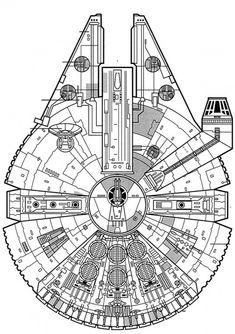 Millenium Falcon template