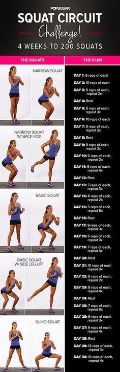 Take Our Squat Circuit Challenge! 30 Days to 200 Squats   Remediesly