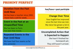 Present Perfect, The Last Time, The Past, Teacher, English, Professor, English Language