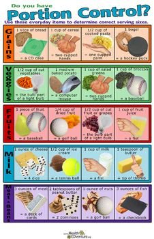 MyPlate Poster: Food Portion Sizes Portion Control and Food Serving Sizes Five Food Groups, Group Meals, Health And Physical Education, Nutrition Education, Nutrition Classes, Mental Health, Nutrition Activities, Nutrition Tips, Learning Activities
