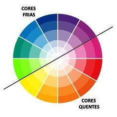 As cores têm que estar relacionadas de maneira correta. E com o auxílio do circulo cromático, você não errará mais na hora de combinar suas roupas!