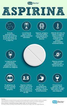 Las verdades de la aspirina - HolaDoctor