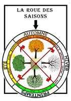 La roue des saisons