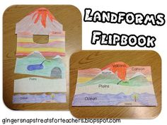 I do not have much experience with flip books but I have found quite a few examples when looking for ideas. They seem like a great interactive way for students to learn and engage with topics, in this case landforms. 3rd Grade Social Studies, Social Studies Activities, Teaching Social Studies, Science Activities, Science Ideas, Geography Activities, Science Experiments, Teaching Geography, Teaching Science