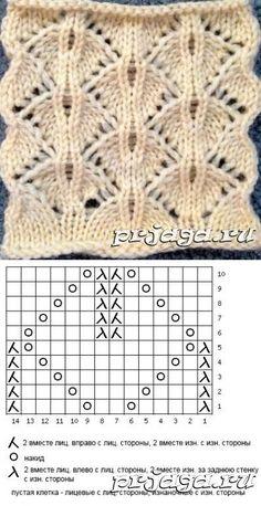 knitting stitches easy ~ knitting stitches _ knitting stitches for beginners _ knitting stitches patterns _ knitting stitches tutorial _ knitting stitches easy _ knitting stitches textured _ knitting stitches lace _ knitting stitches in the round Lace Knitting Stitches, Cable Knitting Patterns, Knitting Charts, Knitting Socks, Free Knitting, Baby Knitting, Knitting Needles, Loom Knitting, Lace Patterns